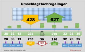 Screenshot Umschlag Hochregallager